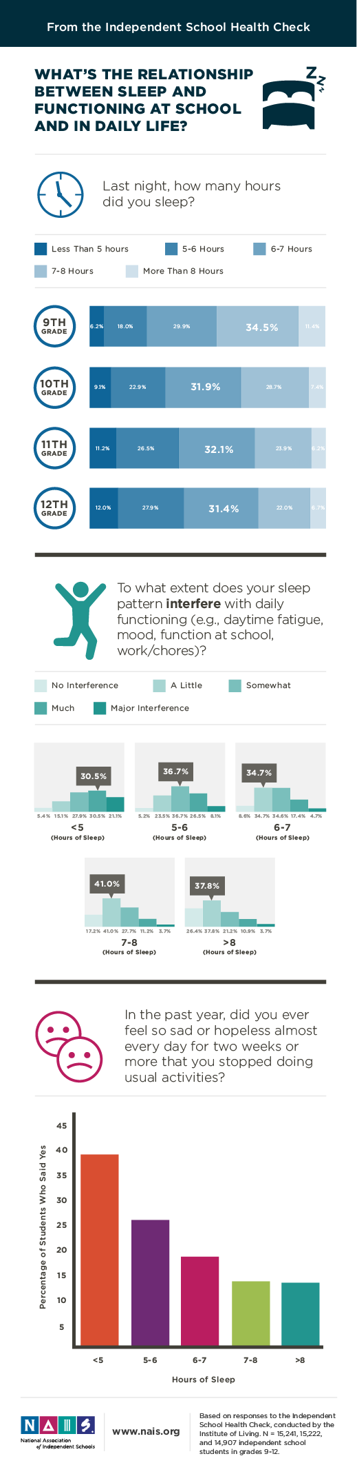 15-1111-sleep-infographic.png