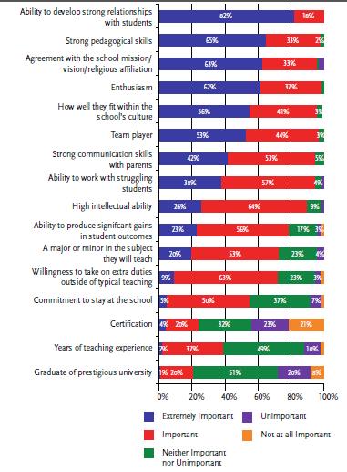 characteristics-highest-quality-teachers.PNG